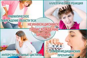 Фурадонин при цистите - эффективен или нет?