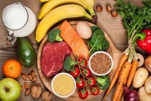 Правильное питание для похудения: диета ПП, меню на неделю, месяц