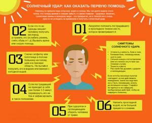 Солнечный удар: симптомы, первая помощь