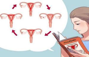 Кровотечение после родов: причины, лечение маточного кровотечения, сколько дней длятся нормальные выделения