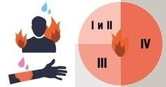 Удар электрическим током: первая помощь, последствия после поражения током